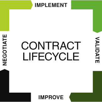contract_lifecycle